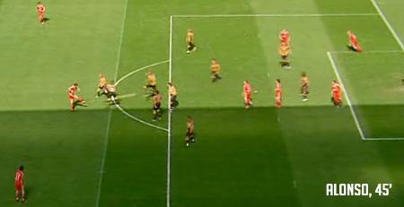 Xabi Alonso goal against Hull City