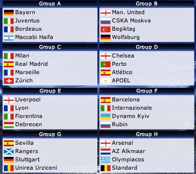 UEFA Champions League draw 2009-10