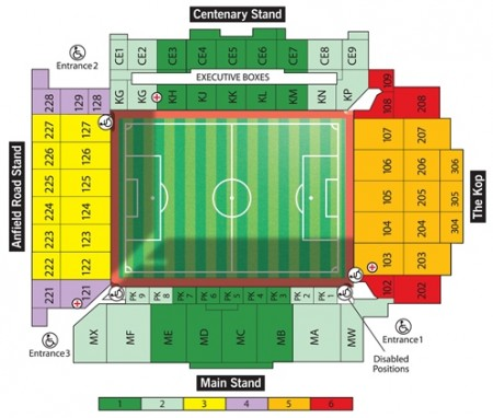 Anfield will be split into 6 ticket pricing categories for 2013-14
