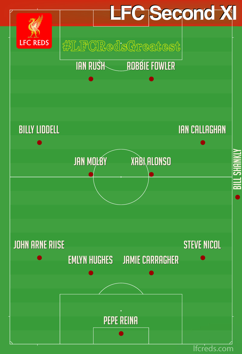 LFC's second greatest ever eleven