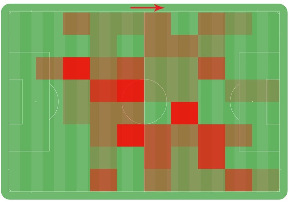 Lallana heatmap v Leicester (Anfield)