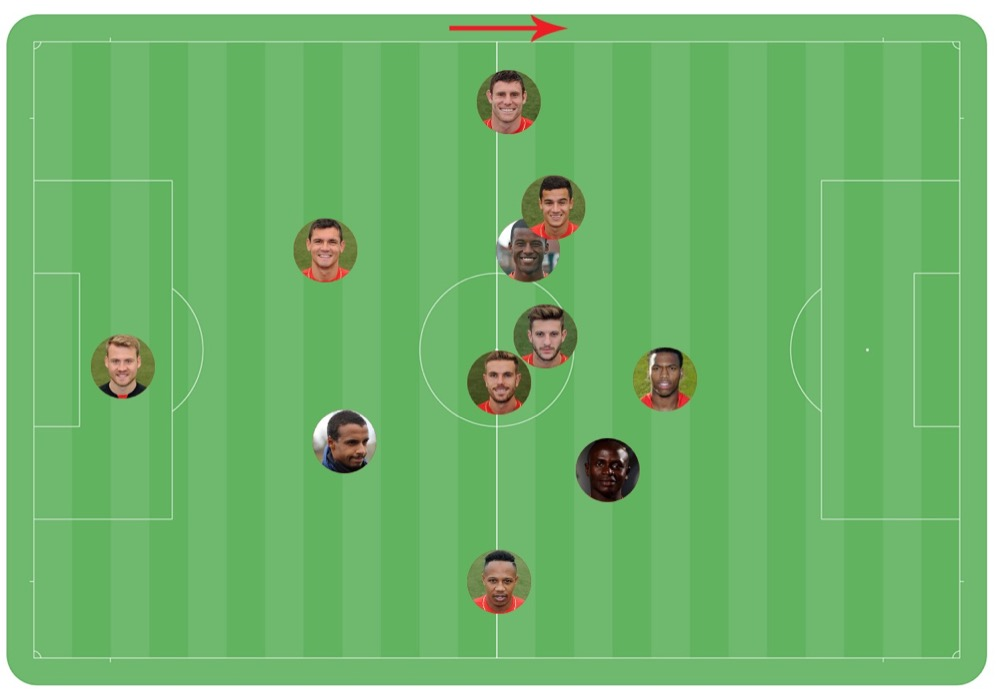 LFC Playing Positions v Chelsea