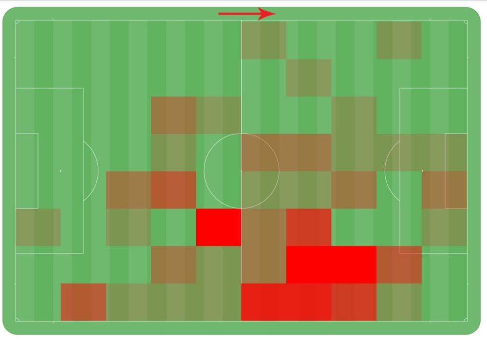Mane heatmap v Leicester (Anfield)