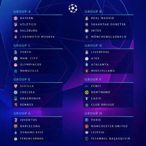 UEFA CL Group Stage Draw 2020/21